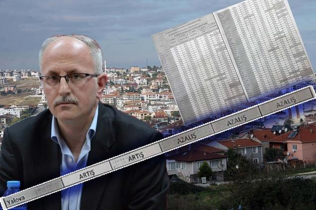 Yalova'da Gayrimenkul Değerleri Hızla Eriyor